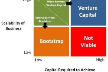 International Economic Risk Management