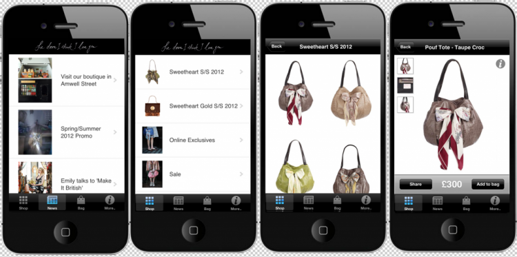Fashion Apps For College Going Fashionable Teens – Blending Career And Fashion Trends To Enjoy College Days