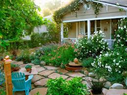 Top Landscaping Design Trends For Beautiful Backyards